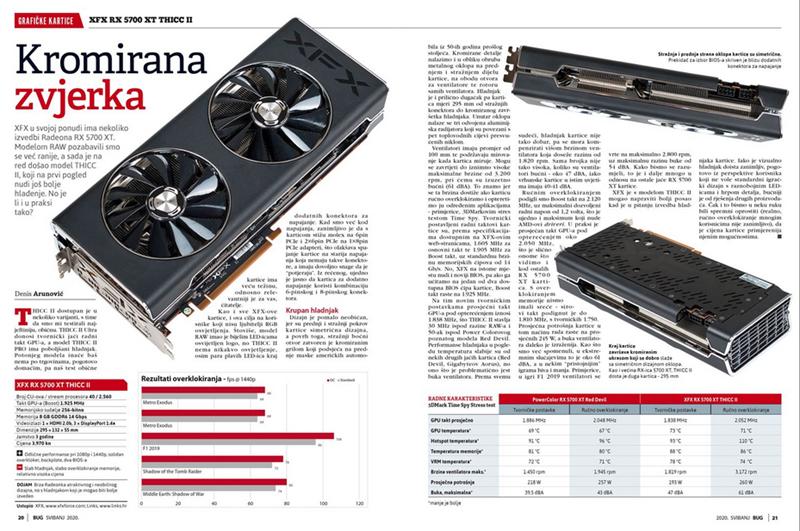Gigabyte AORUS Gen4 7000s SSD PCIe 4.0 NVMe novi ekstremno