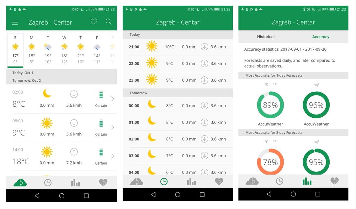 najbolja besplatna aplikacija za android mjesto za upoznavanje dizača