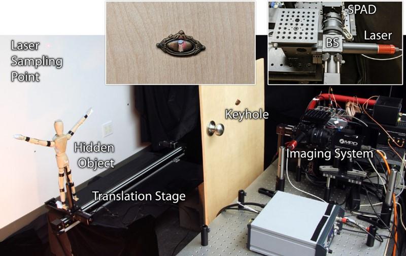 Eksperiment u kabinetu Computational Imaging Laba