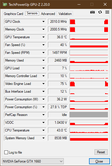 GPU-Z vrlo je koristan alat za prikaz, ne samo karakteristika grafičke kartice u računalu, nego i senzorskih informacija. Vezano uz tu tematiku, tu nas najviše zanima podatak Video Engine Load u kartici Sensors, koji prikazuje trenutačno opterećenje videodekodera, ali vidite i grafikon koji prikazuje kako se opterećenje kretalo tijekom vremena. Ako je opterećenje videodekodera 0%, to znači da se ne koristi hardverski dekoder GPU-a, nego video dekodira CPU, uz eventualno određenu pomoć GPU-a