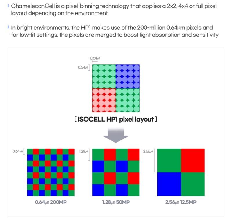 Detaljnije o rasporedu piksela