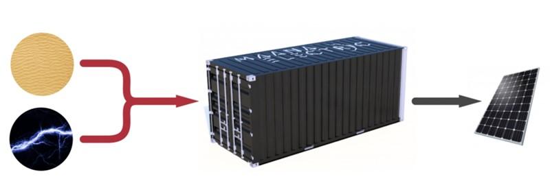 Pijesak i električna energija u kontejnerima bi se pretvarali u solarne panele